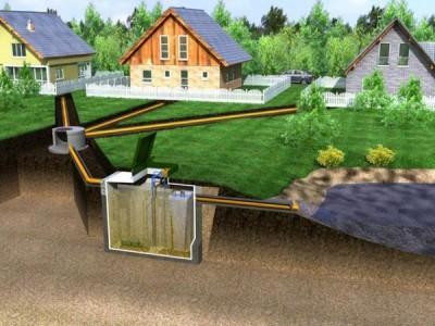 Пример системы канализации загородного дома