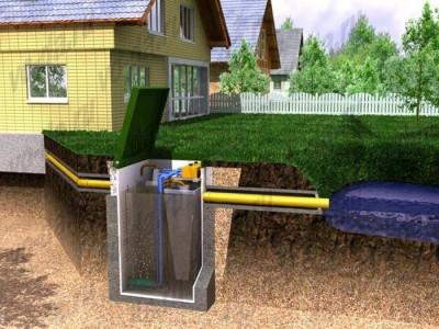 Схема устройства системы канализации на участке