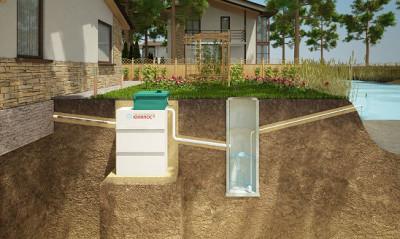 Схема установки локальной канализации Юнилос Астра