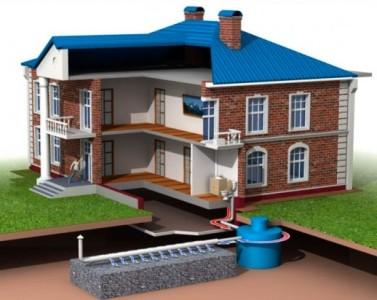 Пример схемы системы канализации частного дома