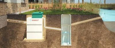 Система канализации со станцией Юнилос Астра