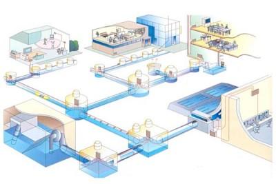Пример проекта системы канализации